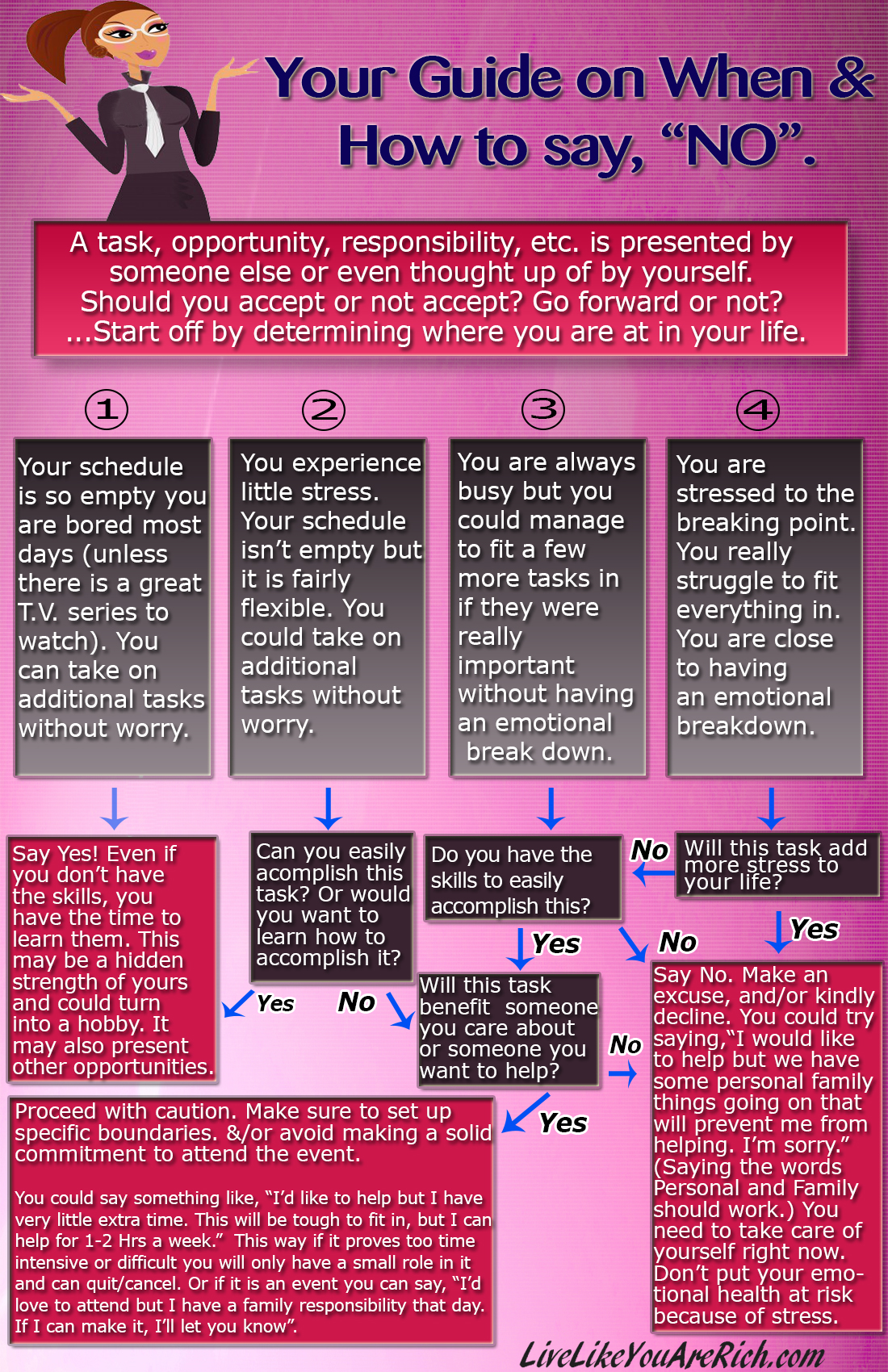 "Your Guide on When and How to Say, ""No"""
