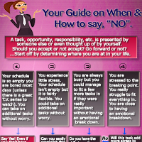 "When and How to Say, ""No"""