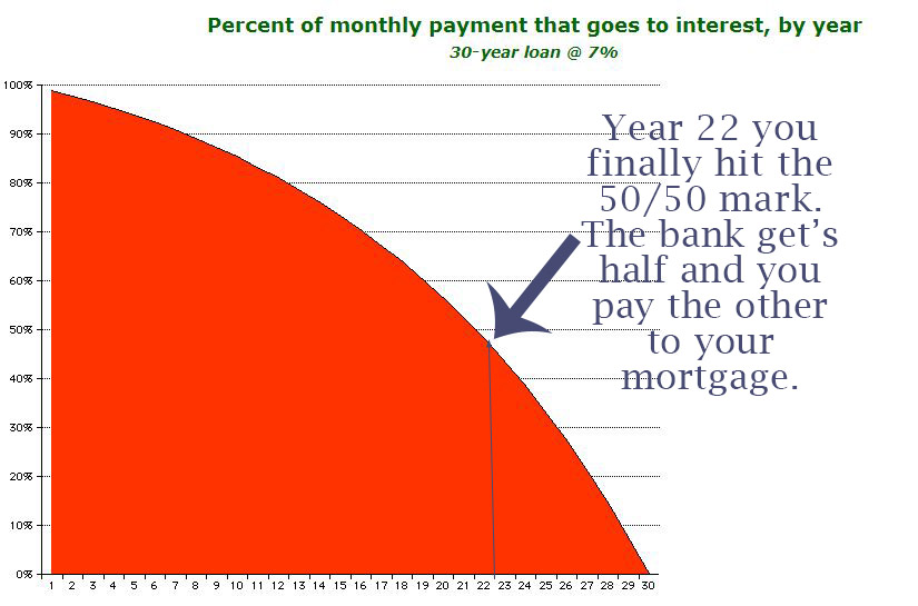 Pro's and Con's of Refinancing livelikeyouarerich.com