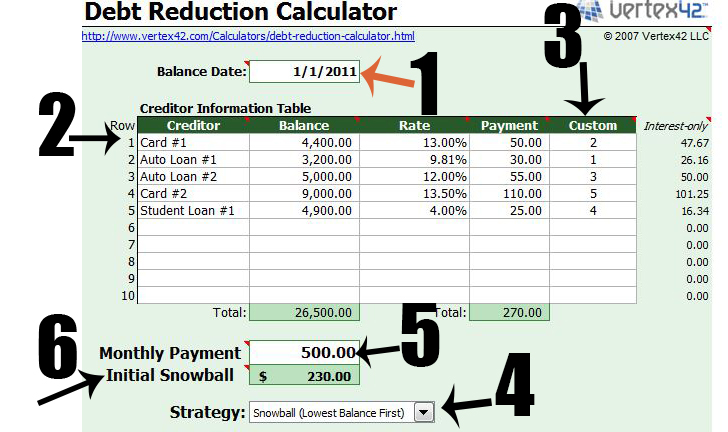 To Calculate Your Real Debt And The QuickestLeast Expensive Way To