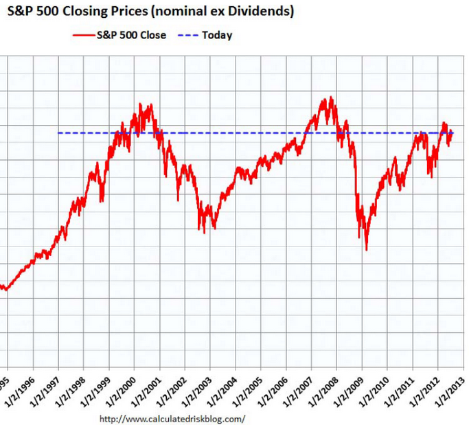 How to Protect Your Loved Ones from Market Corrections